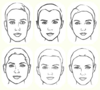 dámské účesy podle tvaru obličeje